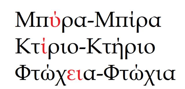 Είκοσι ελληνικές λέξεις και η ορθογραφία τους